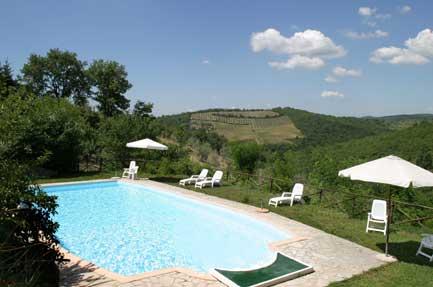 Borgo Casa Al Vento, Gaiole In Chianti, Italy, najvarnejši krajev za obisk in varne hoteli v Gaiole In Chianti